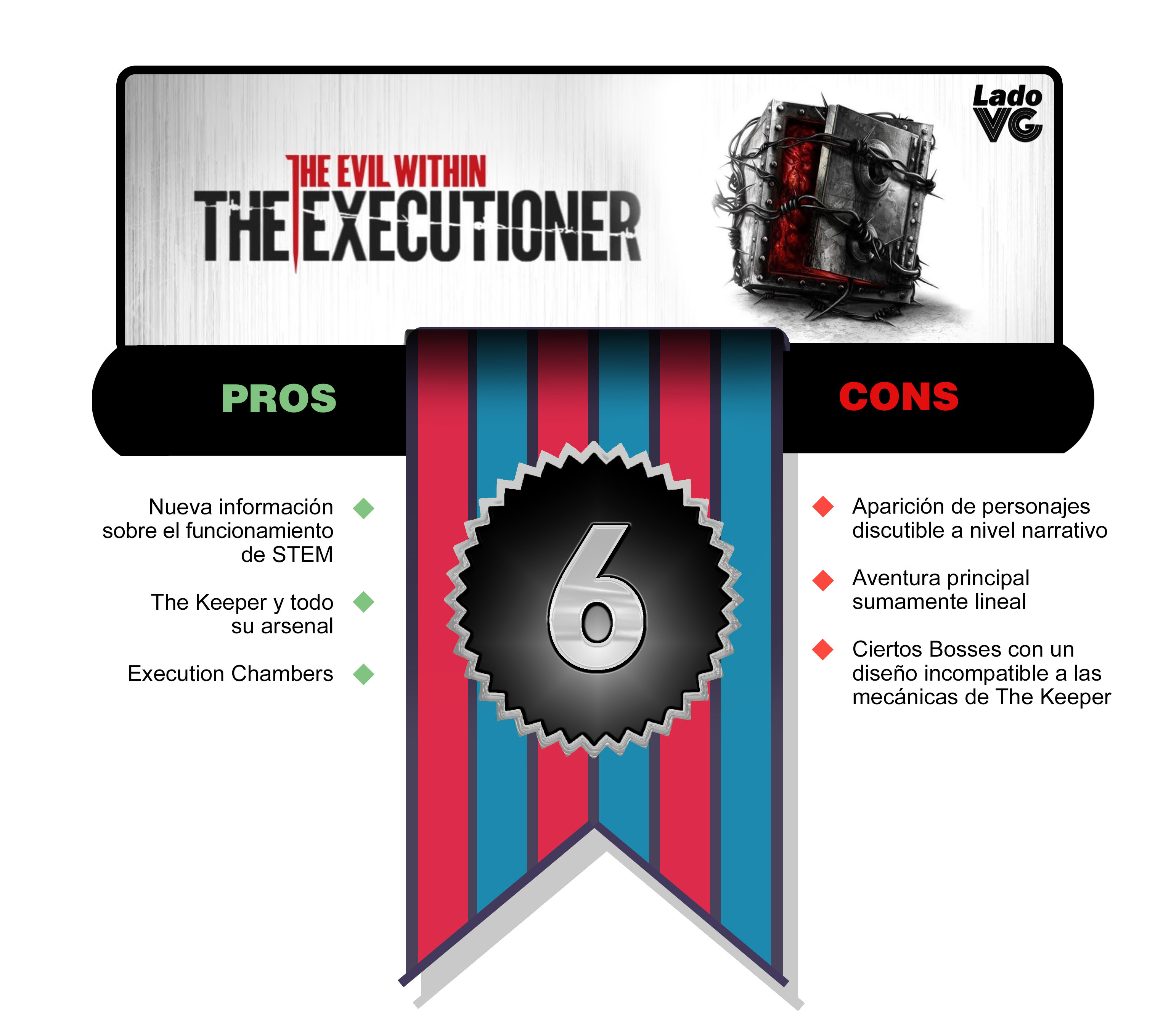 evil within the executioner_nota