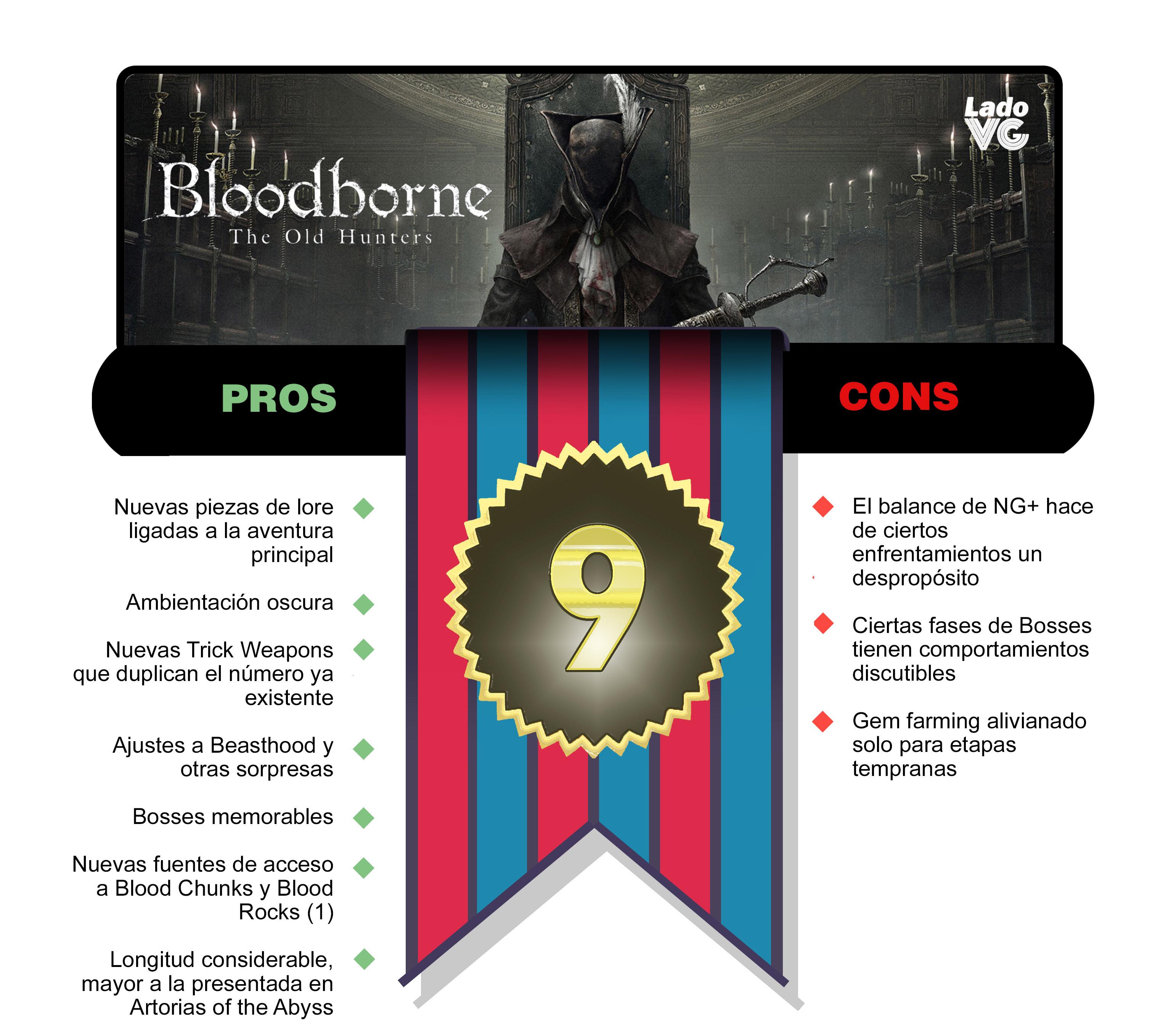 score bloodb