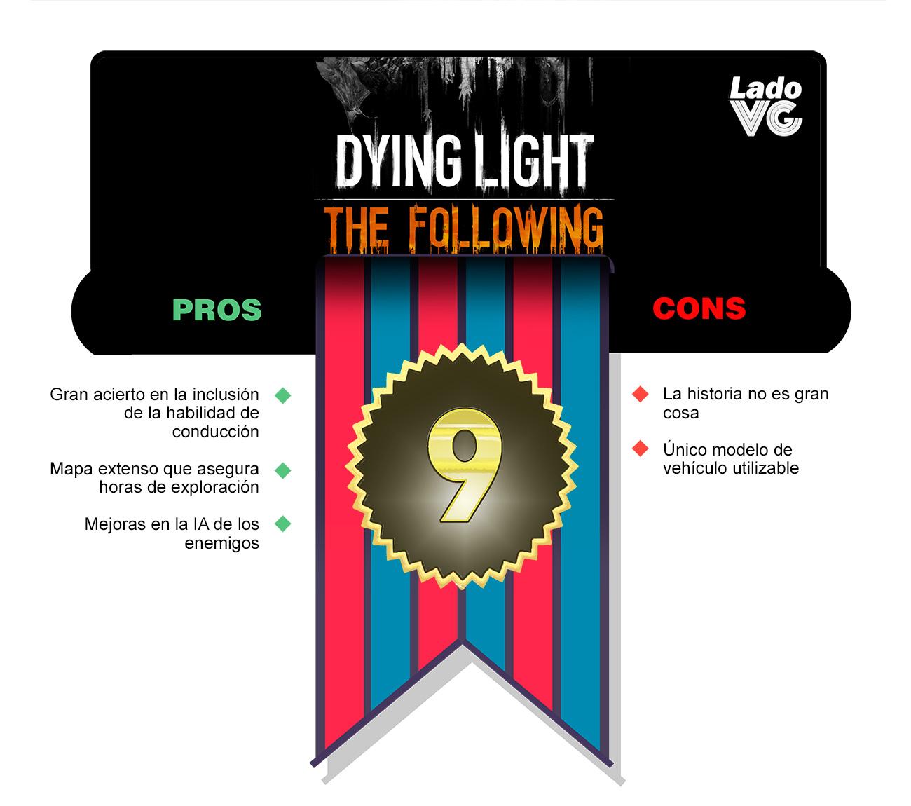 Dying-Light-The-Following-Puntaje