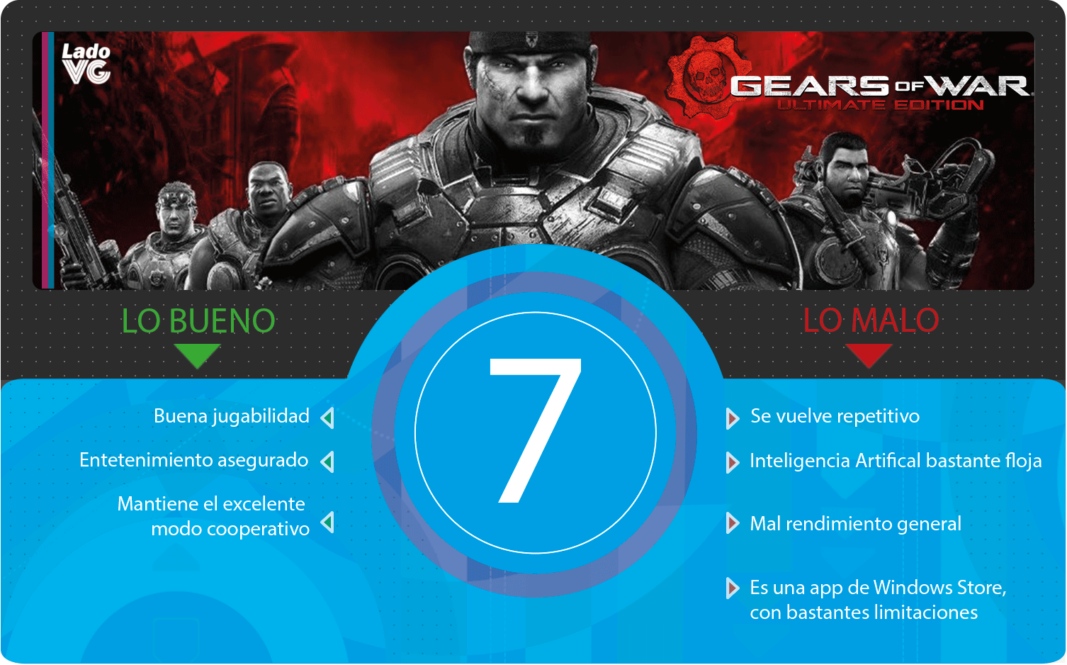 Gears of War Ultimate Puntaje